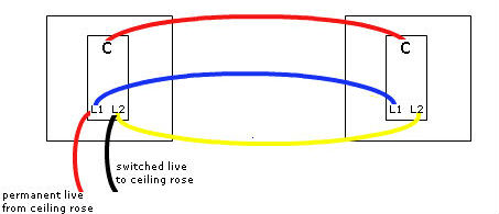 How to wire a two way switch made easy schematic diagram of new wire colours cheapraybanclubmaster Image collections