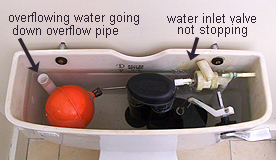 How To Fix An Overflowing Cistern Made Easy